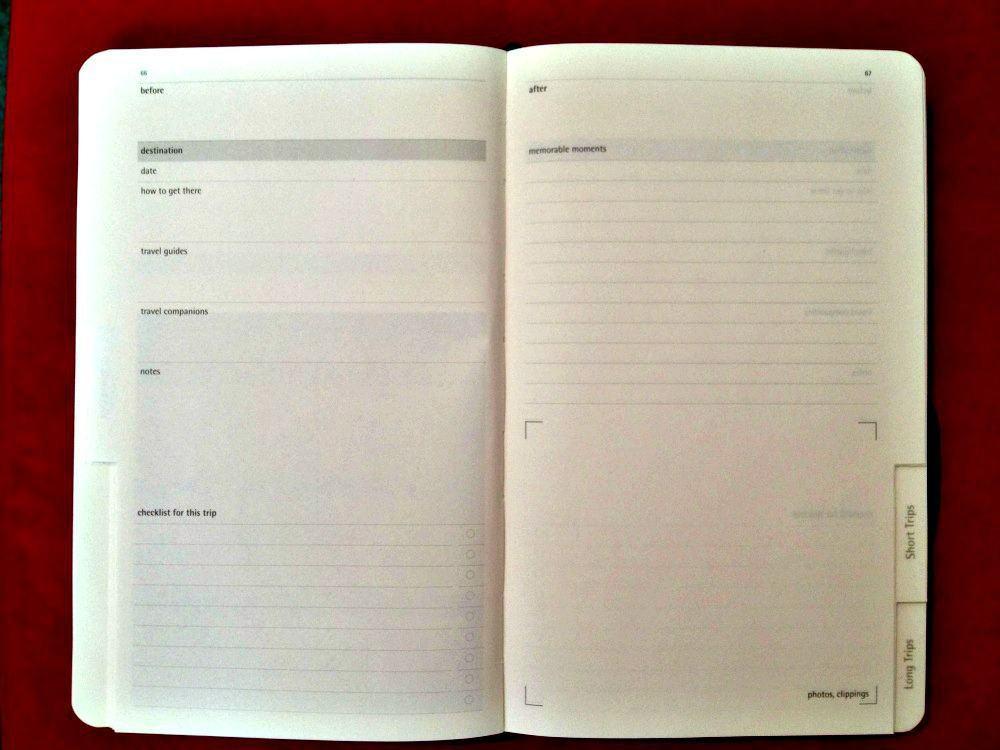Moleskine Travel Journal sec2 tab3